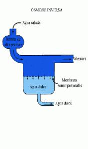 Desalinizacion por efecto osmosis inversa